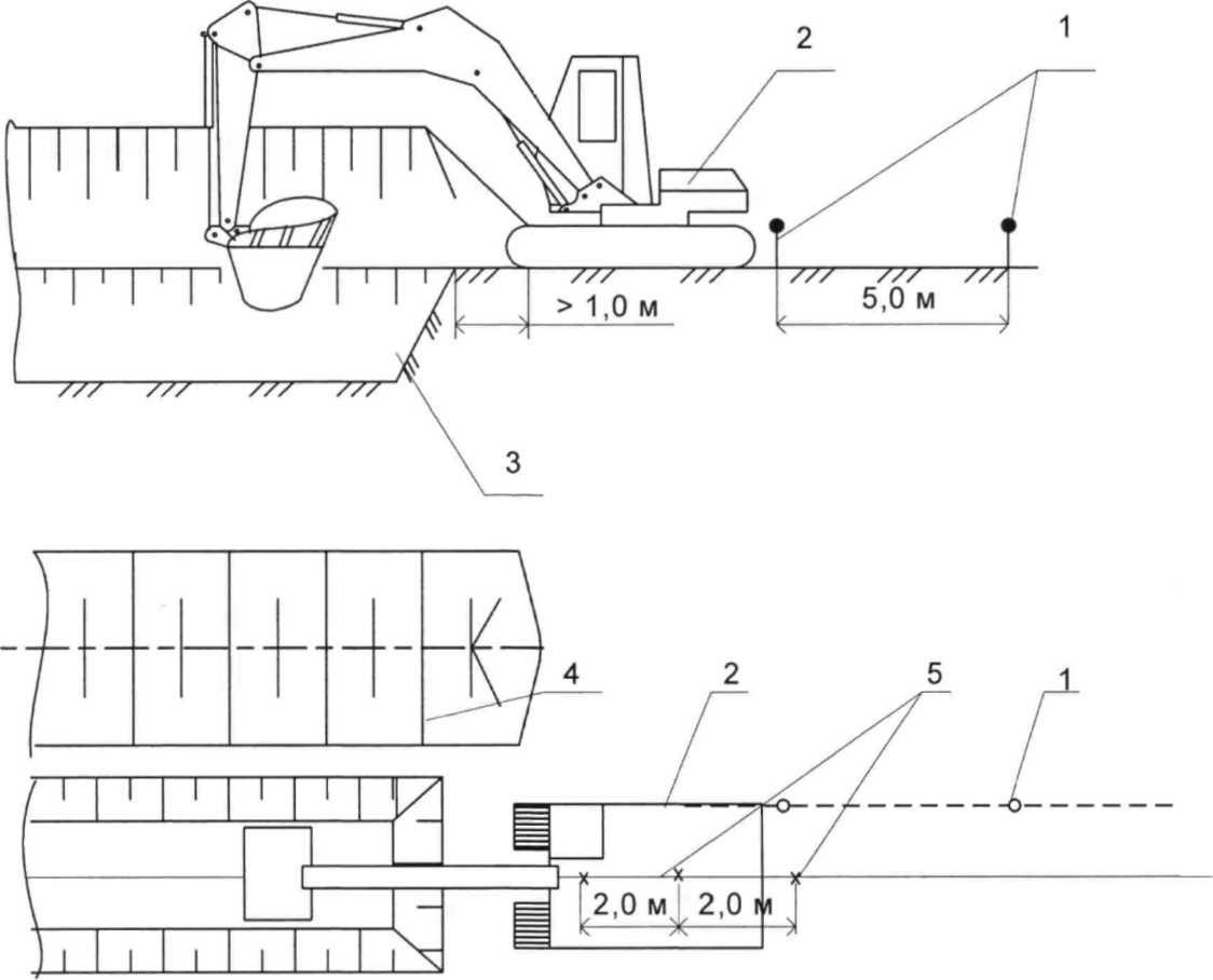 Разработка траншей и котлованов схема